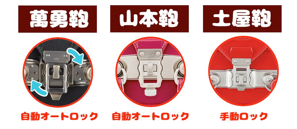 萬勇鞄 ランドセル 比較 自動ロック