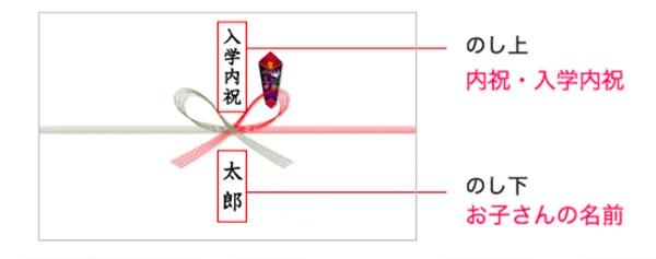 入学内祝いの「のし」の書き方